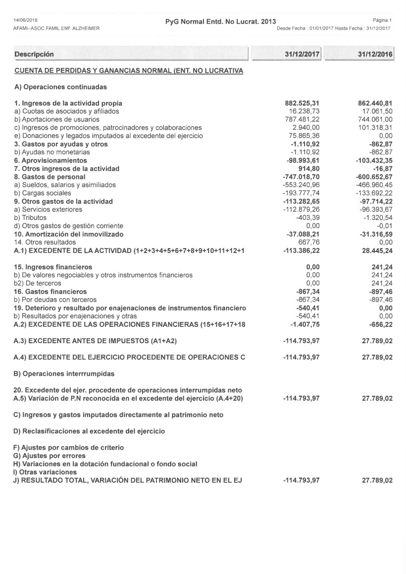 cuenta de resultados 2017-1-2
